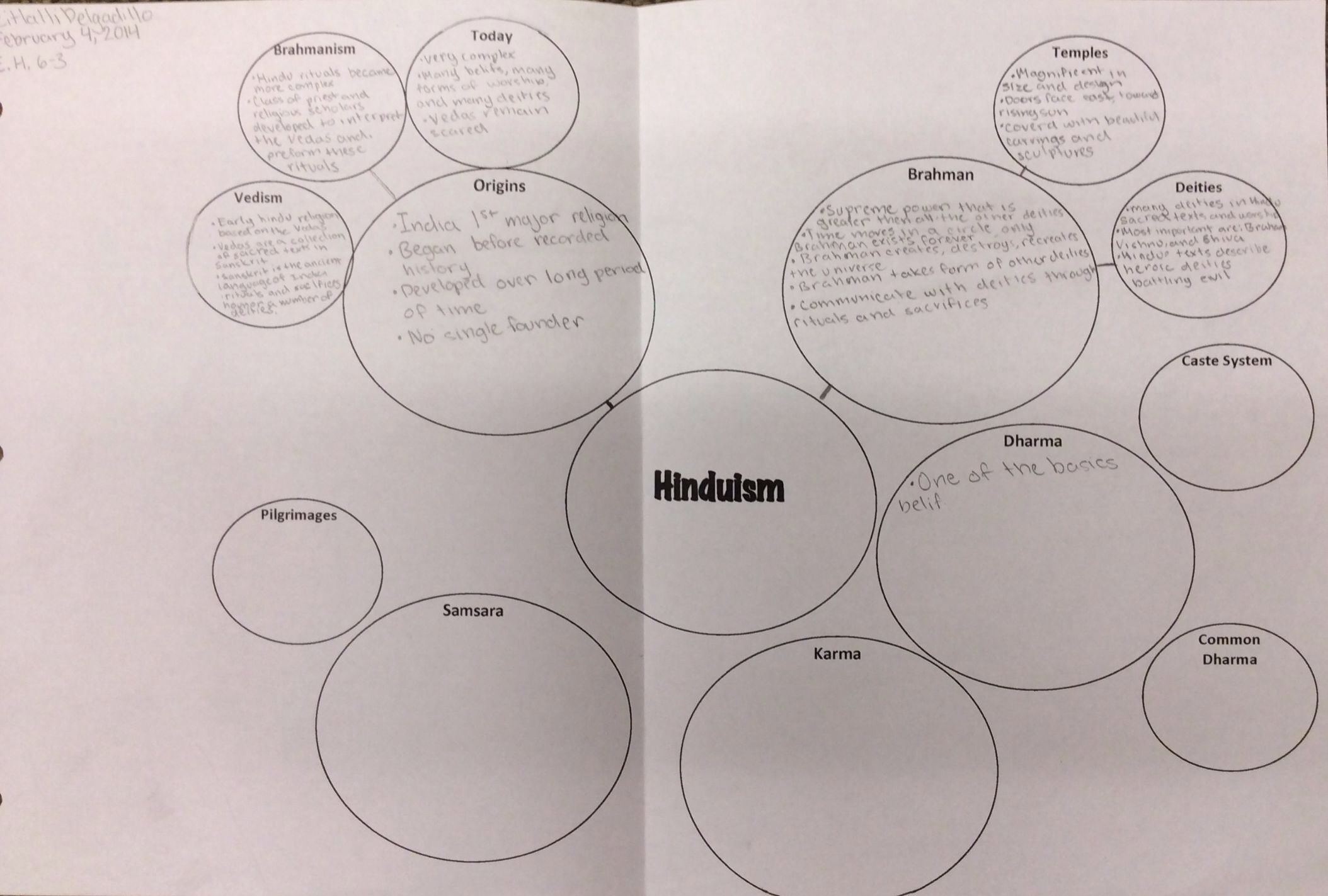 February 2014 Ms Stones Class – Hinduism Worksheet